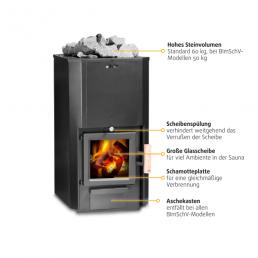 FinTec Holz-Saunaofen IWO TREND