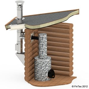 Kaminsystem mit Durchdringung des Dachüberstandes