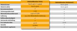 FinTec_Tabelle1_Kaminsysteme