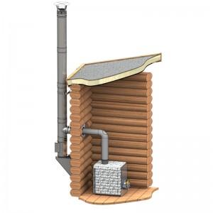 Kaminsystem ohne Durchdringung des Dachüberstand